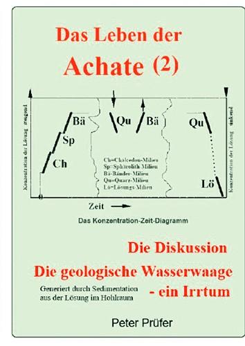 Das Leben der Achate (2), P. Prüfer