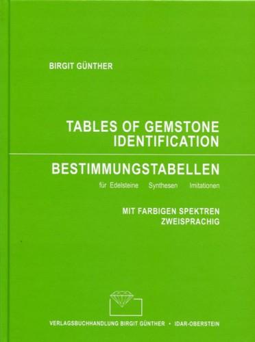 Bestimmungstabellen für Edelsteine, Günther
