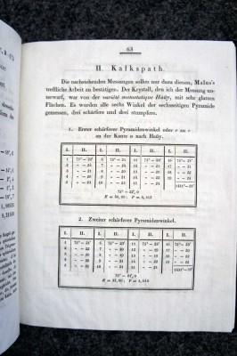KUPFFER A. - Preisschrift über genaue Messung der Winkel an Krystallen.